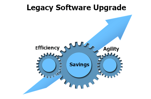 Legacy Software Upgrade